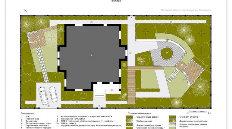 Проект реконструкции приусадебного сада